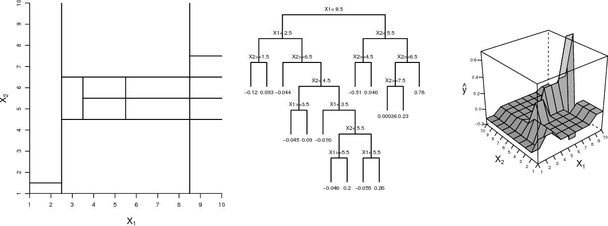 8-Figure3-1.png