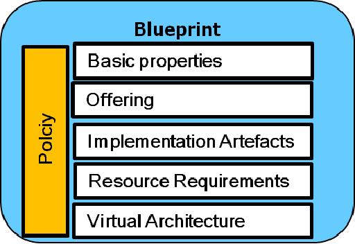 Introduction to Cloud Computing - Dialogic Inc