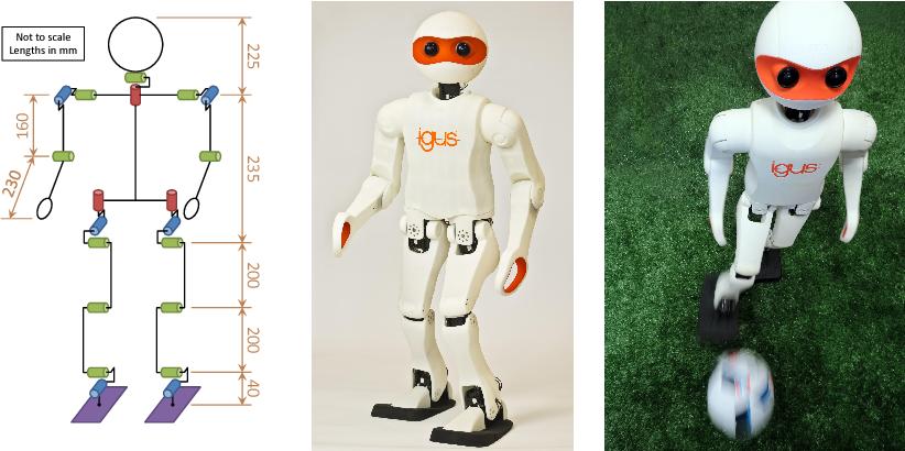 Figure 1 for First International HARTING Open Source Prize Winner: The igus Humanoid Open Platform