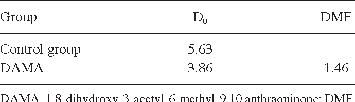 Table II. Parameters of cell survival curve.