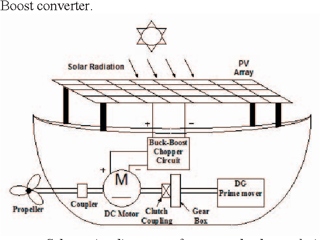 schematic diagram of proposed photovoltaic powered country boat with  buck-boost converter