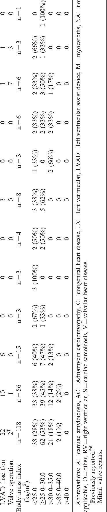 figure 3–13