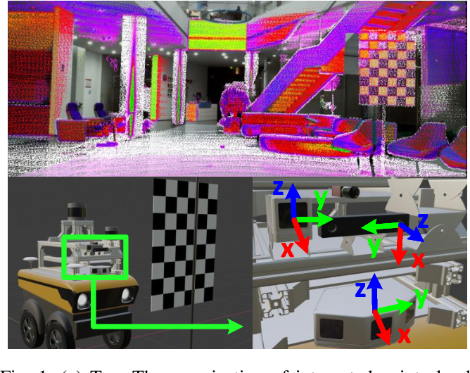 Figure 1 for ACSC: Automatic Calibration for Non-repetitive Scanning Solid-State LiDAR and Camera Systems
