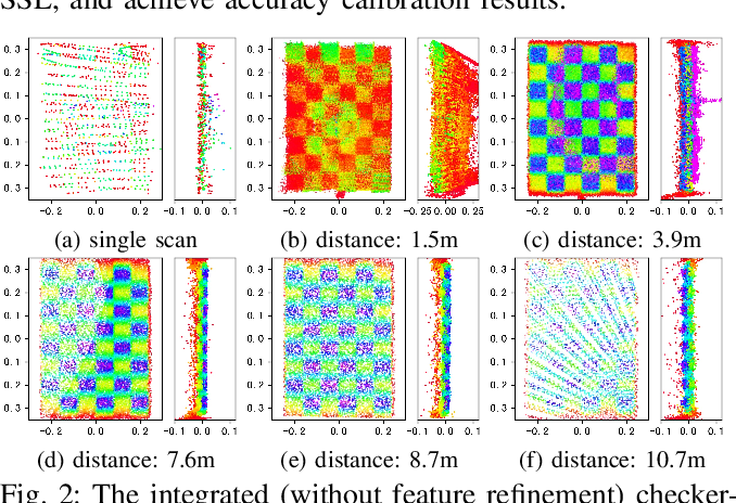 Figure 4 for ACSC: Automatic Calibration for Non-repetitive Scanning Solid-State LiDAR and Camera Systems
