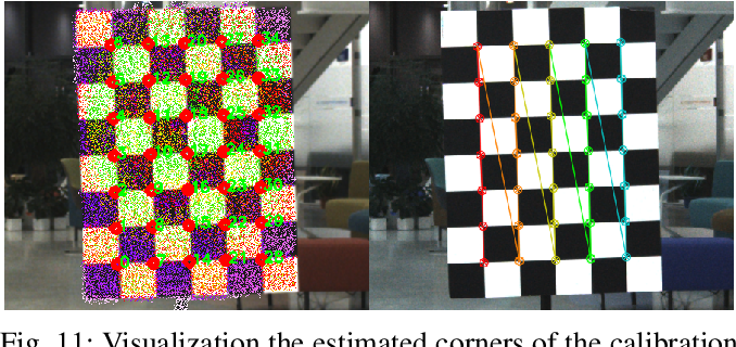 Figure 3 for ACSC: Automatic Calibration for Non-repetitive Scanning Solid-State LiDAR and Camera Systems