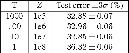 Figure 2 for Tighter bounds lead to improved classifiers