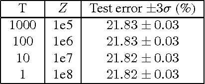 Figure 4 for Tighter bounds lead to improved classifiers