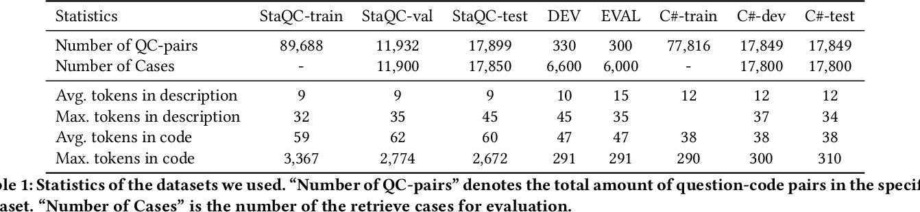 Figure 2 for OCoR: An Overlapping-Aware Code Retriever