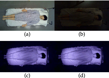 Figure 3 for In-Bed Pose Estimation: Deep Learning with Shallow Dataset