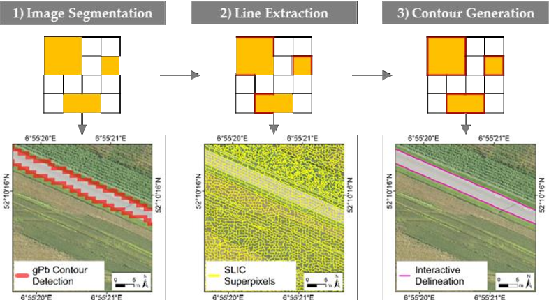 Figure 1 for Towards Automated Cadastral Boundary Delineation from UAV Data