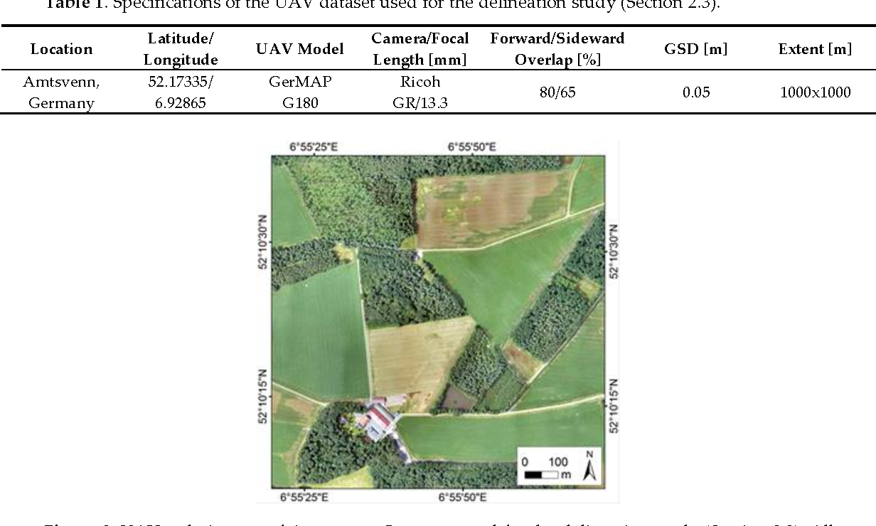 Figure 2 for Towards Automated Cadastral Boundary Delineation from UAV Data