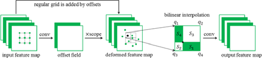 Figure 1 for Image Segmentation and Classification for Sickle Cell Disease using Deformable U-Net