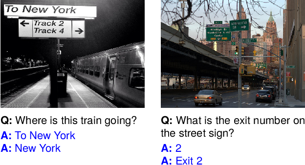 Figure 1 for Scene Text Visual Question Answering