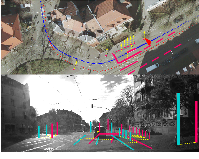 Figure 1 for Accurate Global Trajectory Alignment using Poles and Road Markings