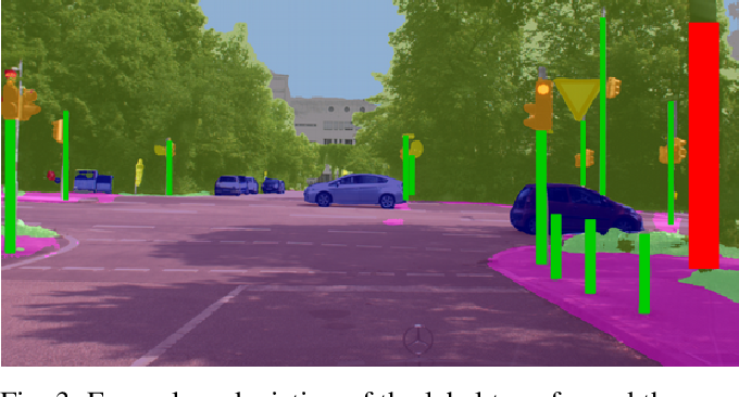 Figure 3 for Accurate Global Trajectory Alignment using Poles and Road Markings