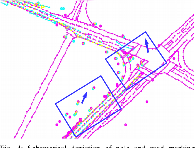 Figure 4 for Accurate Global Trajectory Alignment using Poles and Road Markings