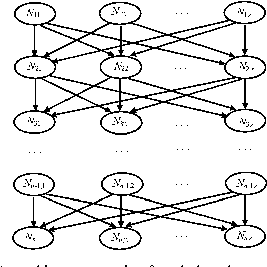 Figure 1 for An Estimation of Distribution Algorithm with Intelligent Local Search for Rule-based Nurse Rostering