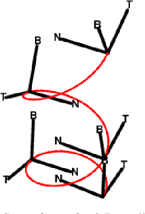 Figure 4 for Learning event representation: As sparse as possible, but not sparser