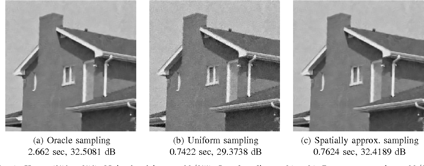 Figure 2 for Monte Carlo non local means: Random sampling for large-scale image filtering