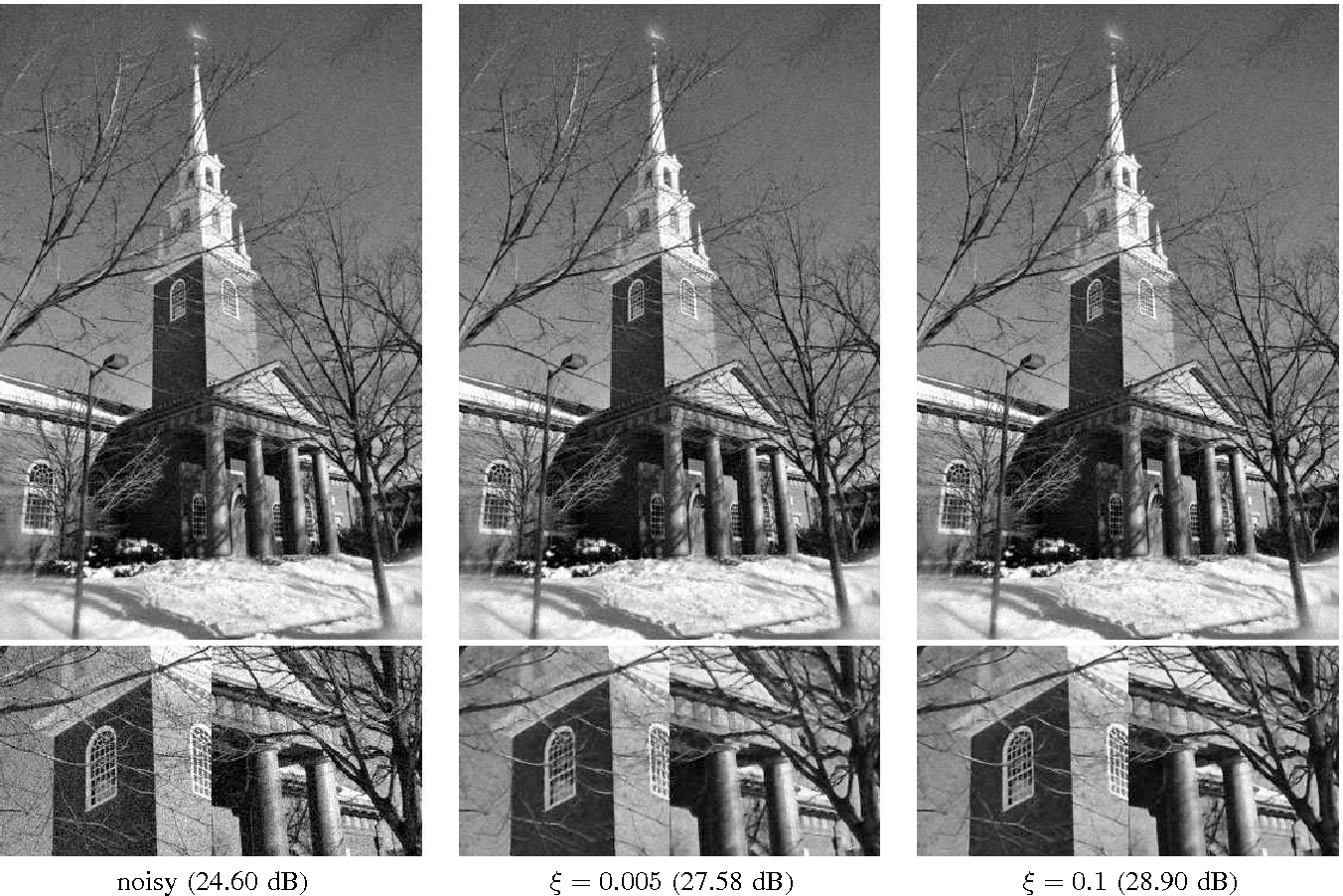 Figure 3 for Monte Carlo non local means: Random sampling for large-scale image filtering