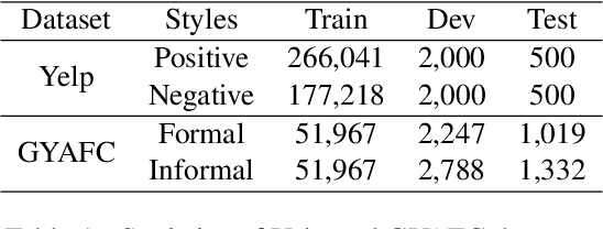 Figure 2 for Transductive Learning for Unsupervised Text Style Transfer