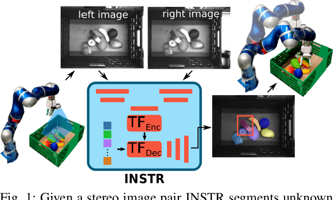 Figure 1 for Unknown Object Segmentation from Stereo Images