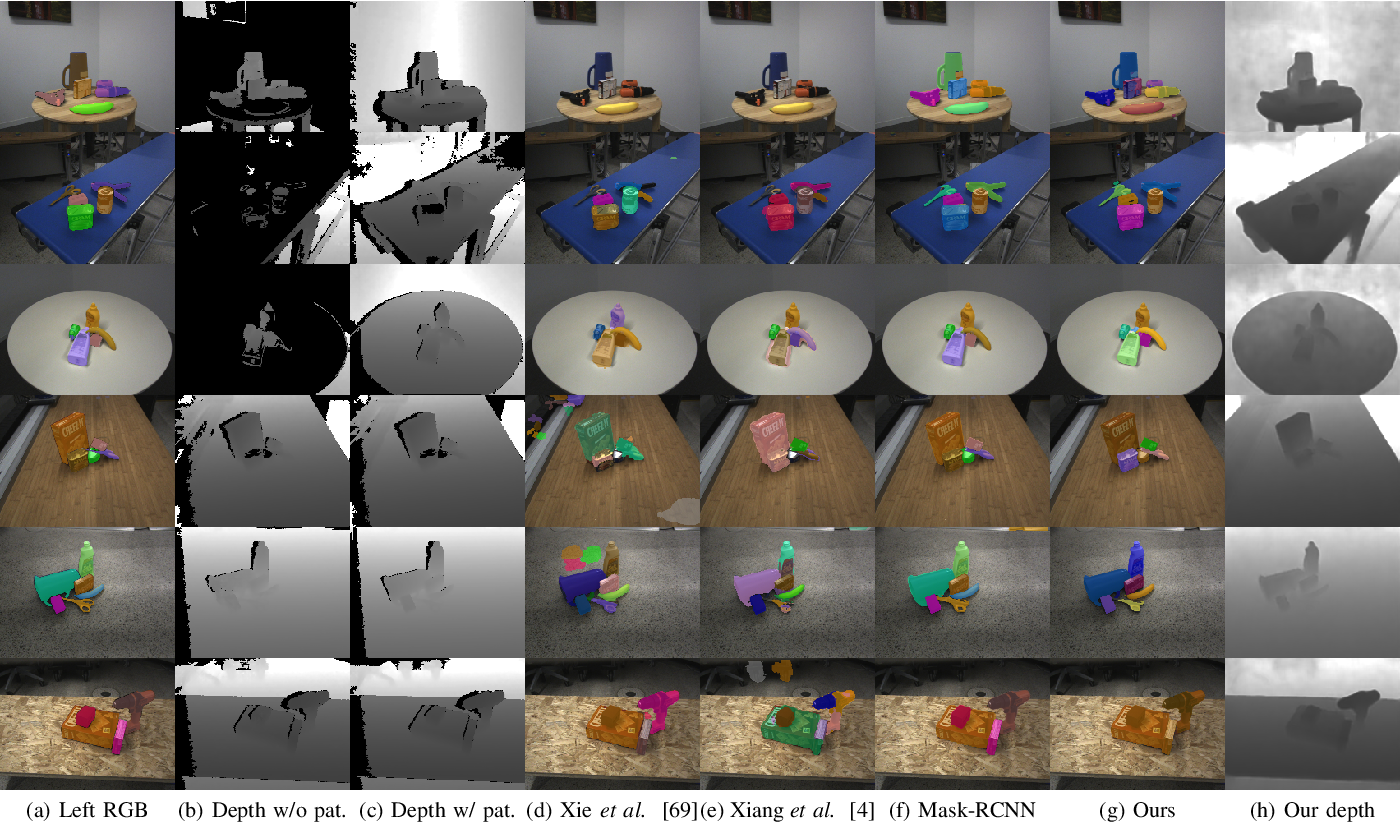 Figure 3 for Unknown Object Segmentation from Stereo Images