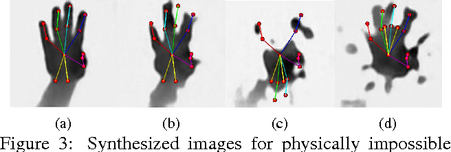 Figure 3 for Training a Feedback Loop for Hand Pose Estimation