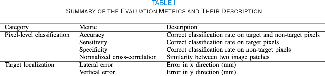 TABLE I SUMMARY OF THE EVALUATION METRICS AND THEIR DESCRIPTION