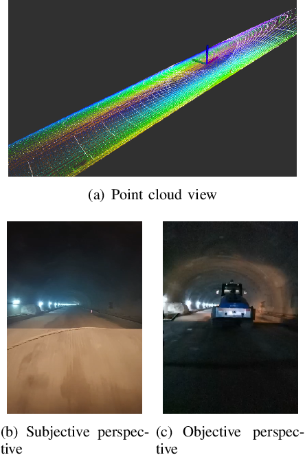 Figure 1 for Anti-degenerated UWB-LiDAR Localization for Automatic Road Roller in Tunnel