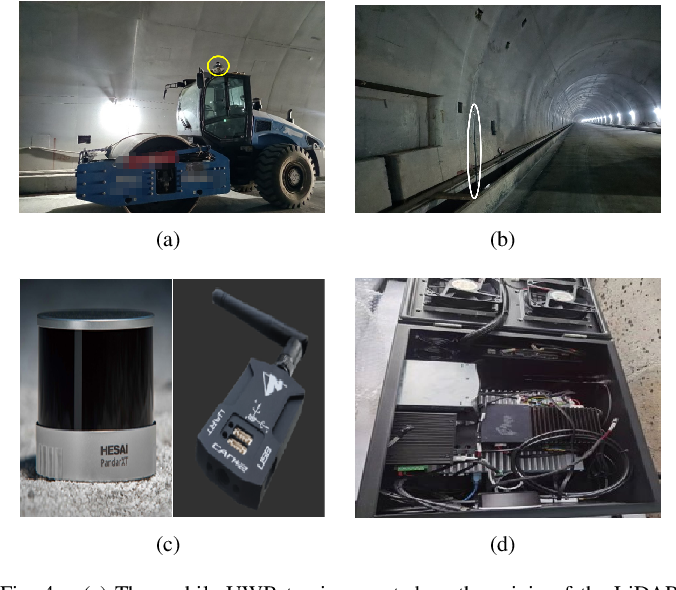 Figure 4 for Anti-degenerated UWB-LiDAR Localization for Automatic Road Roller in Tunnel