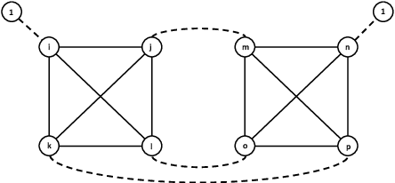 Figure 4 for Exploration vs. Exploitation in Team Formation