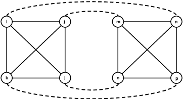 Figure 2 for Exploration vs. Exploitation in Team Formation