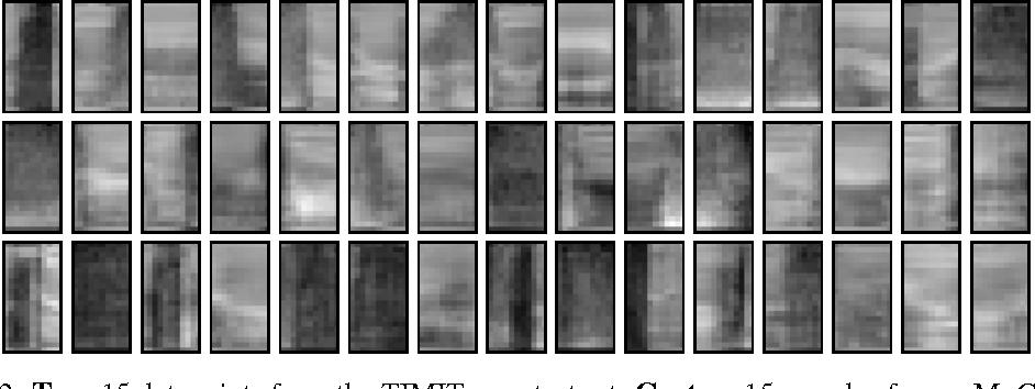 Figure 4 for RNADE: The real-valued neural autoregressive density-estimator