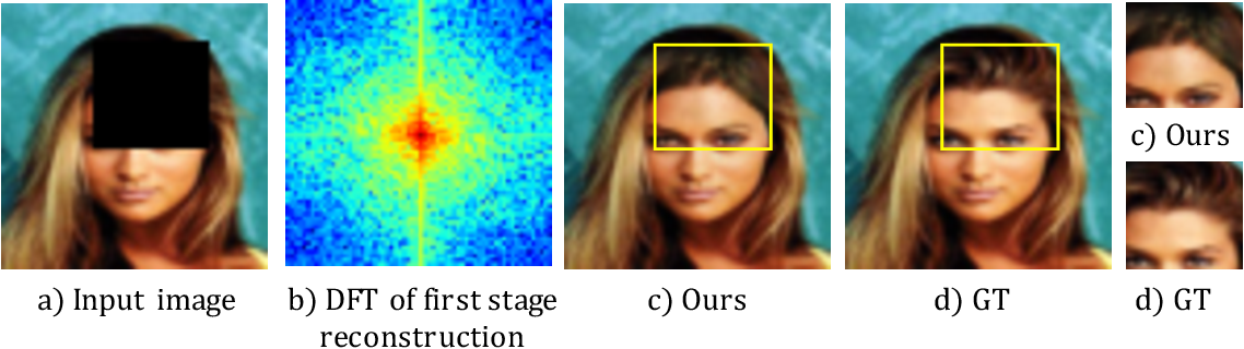 Figure 1 for Image inpainting using frequency domain priors