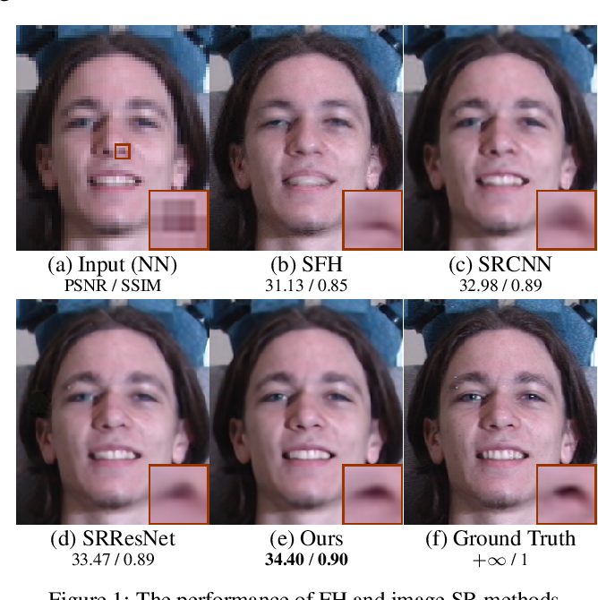 Figure 1 for Learning to Hallucinate Face Images via Component Generation and Enhancement