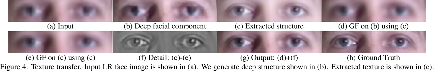Figure 4 for Learning to Hallucinate Face Images via Component Generation and Enhancement