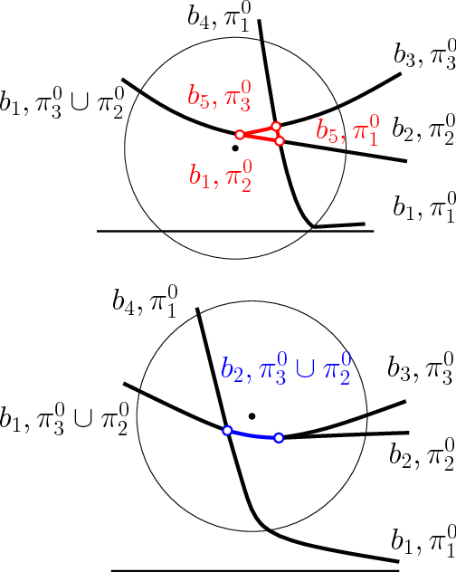figure 6 from a sweepline algorithm for higher order