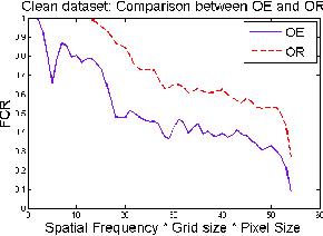 Figure 3 for Orthogonal Matrix Retrieval in Cryo-Electron Microscopy