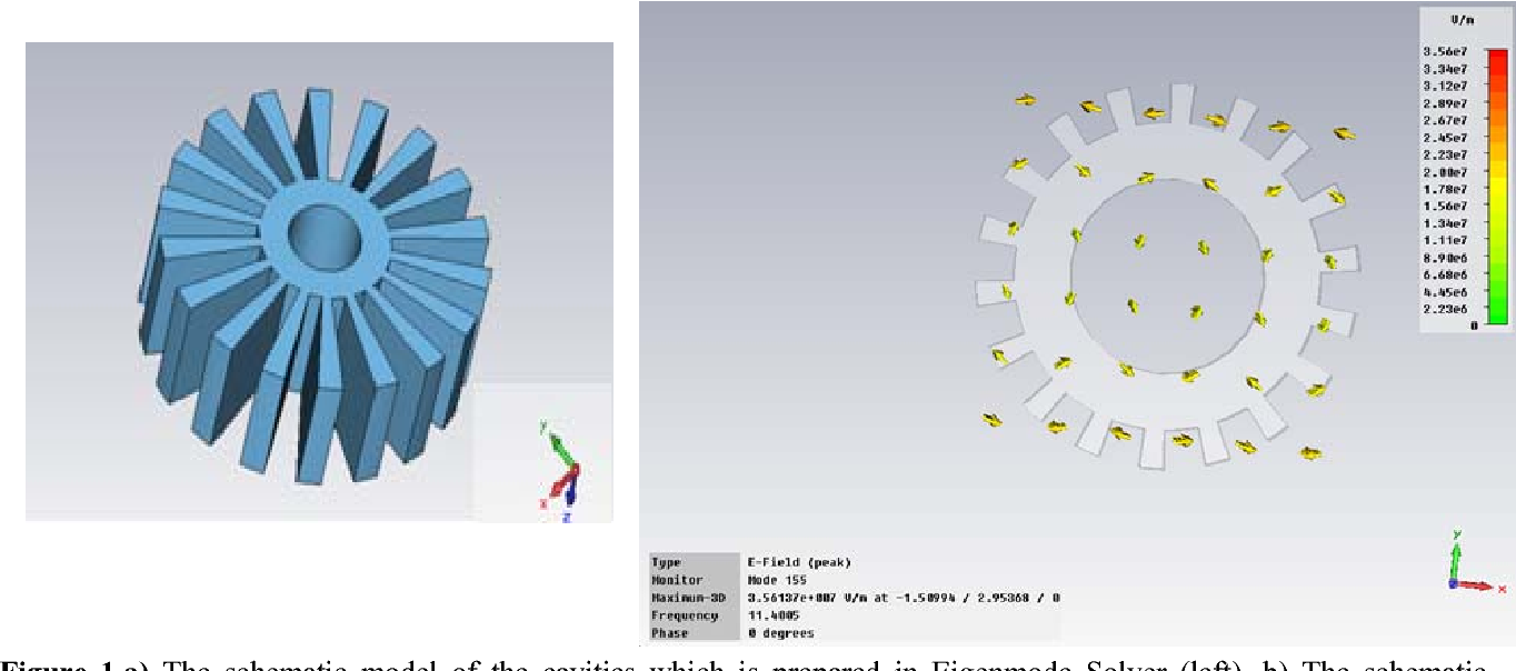 Simulation of an 18-vane magnetron in CST-PIC - Semantic Scholar