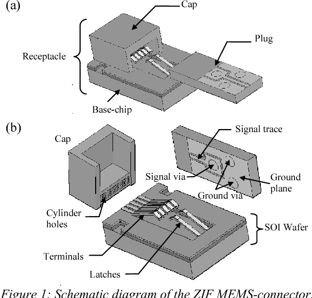 Figure 1 from Implementation of a novel zero-insertion-force (ZIF