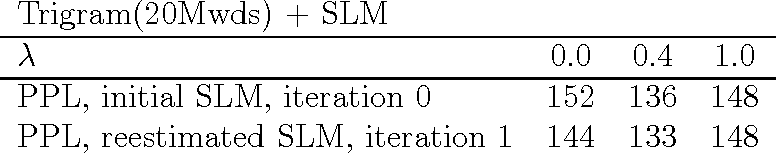Figure 2 for Structured Language Modeling for Speech Recognition