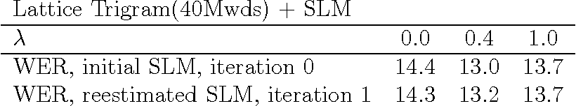 Figure 4 for Structured Language Modeling for Speech Recognition