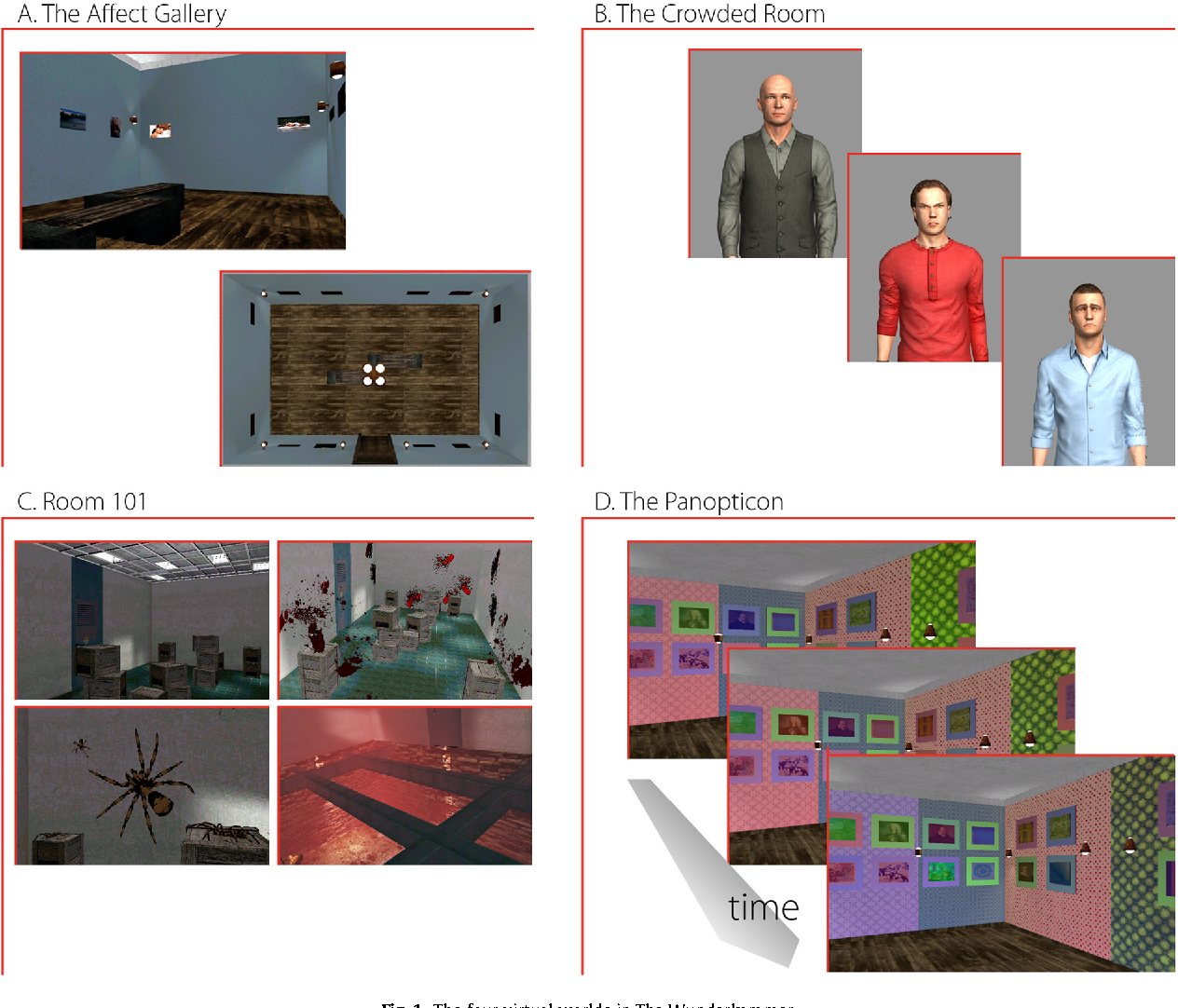 Fig. 1. The four virtual worlds in The Wunderkammer.
