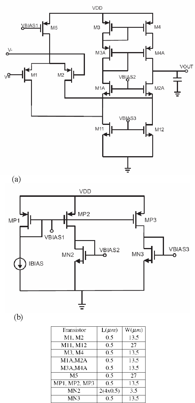 Figure 8 From The Advanced Compact Mosfet Acm Model For Circuit Examples Analysis And Design Semantic Scholar