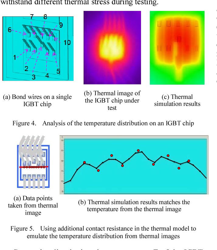 A comprehensive analytical and experimental investigation of wire ...