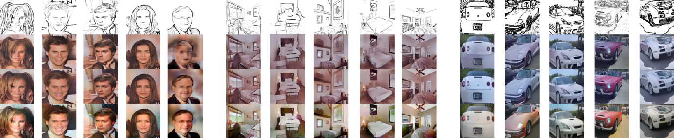 Figure 2 for Scribbler: Controlling Deep Image Synthesis with Sketch and Color