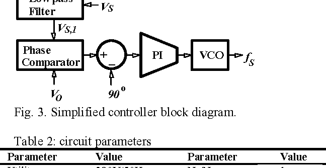 Figure 3 from bi directional power electronic transformer for simplified controller block diagram ccuart Images