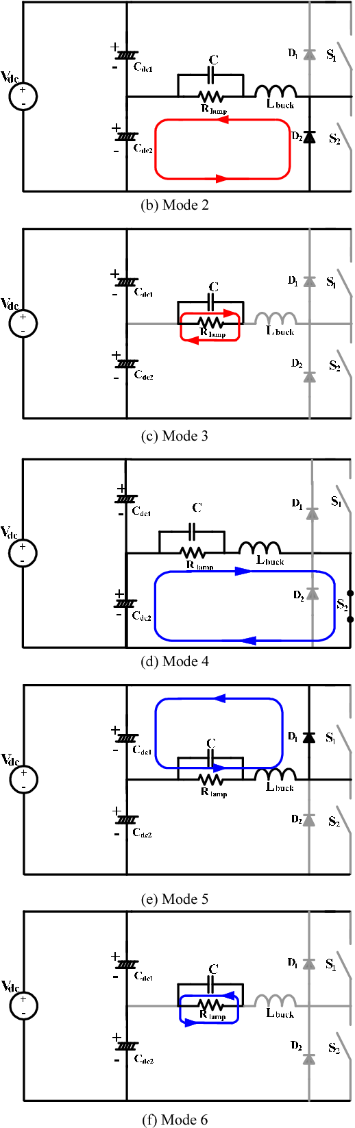 A Constant Power Controller Of Dc Ac Electronic Ballast Inverter For Creating An Hid With Lamp Control Lamps Semantic Scholar
