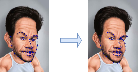 Figure 4 for Alive Caricature from 2D to 3D